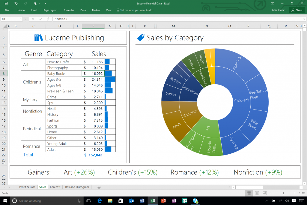 Excel-2016-New-Sunburst-Chart-1024x683