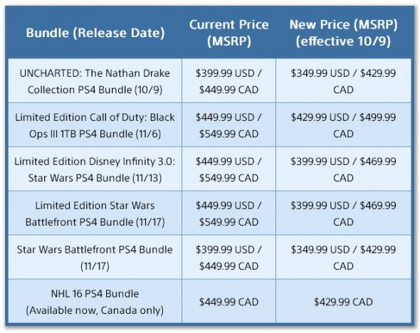 PS4_bundle_pricing-590x468